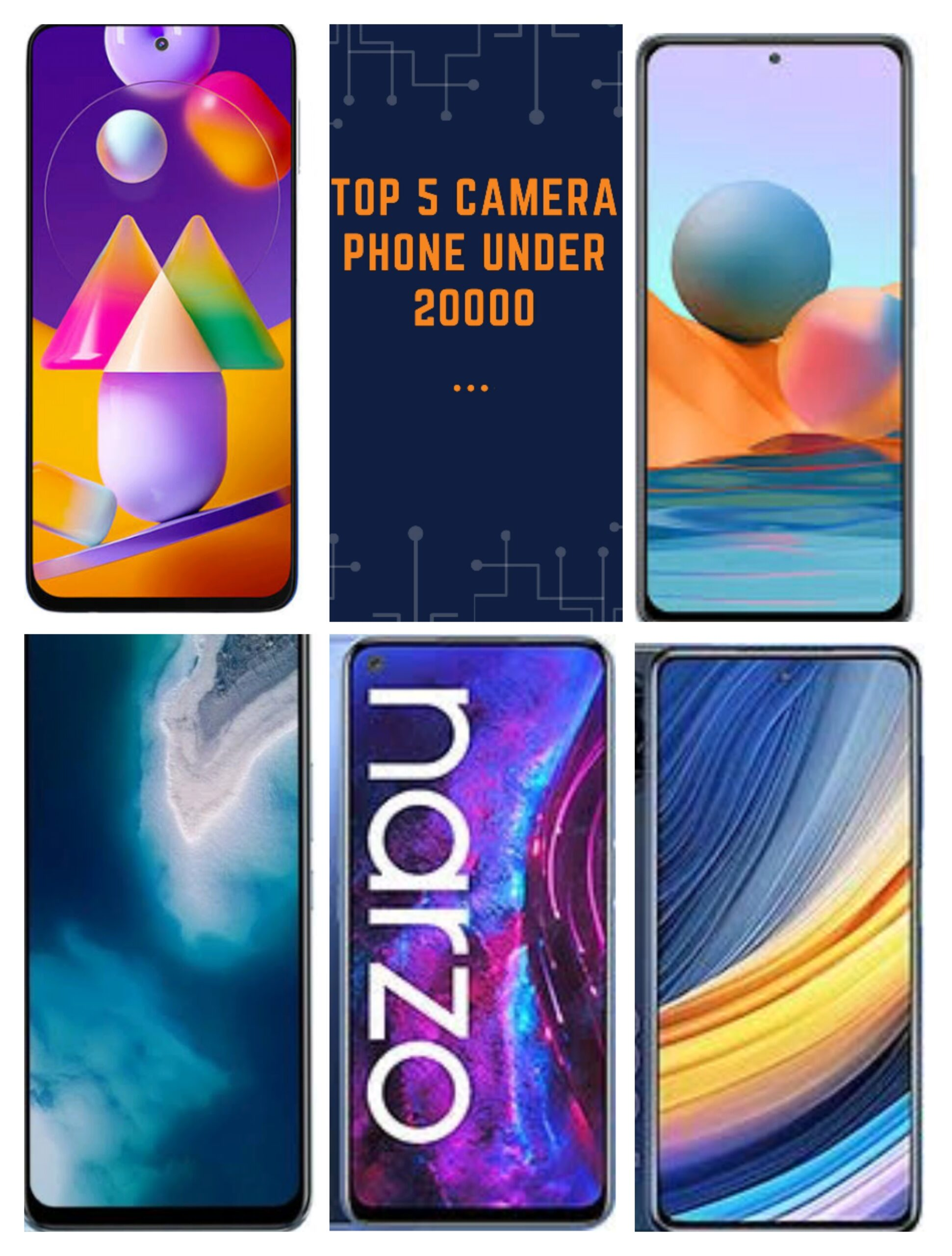 Top 5 Phone Under Rs. 20000